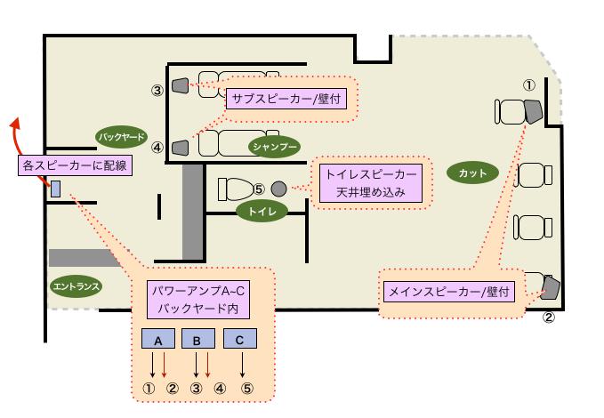 SSsalonsystem01